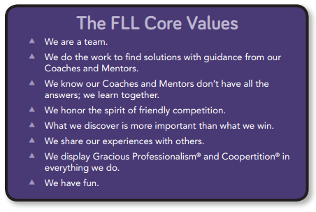 FFL_Core_Values