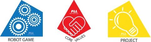 FLL-banner